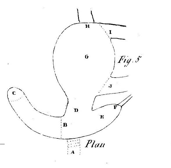 Souterrain des Brosses-Perrot